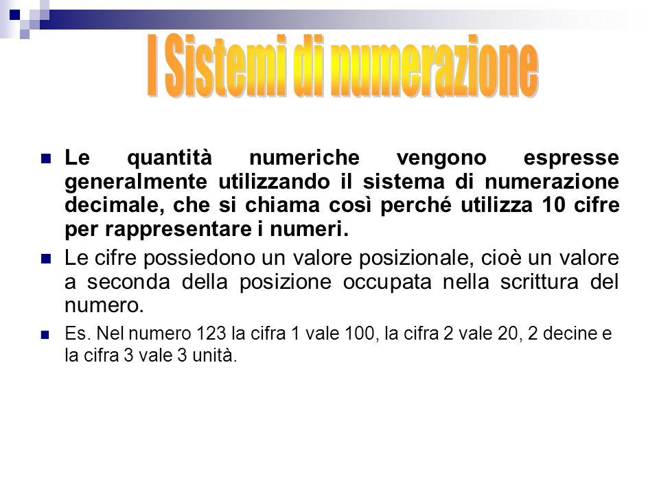 Le quantità numeriche vengono espresse generalmente utilizzando il sistema di numerazione decimale, che si chiama così perché utilizza 10 cifre per ra
