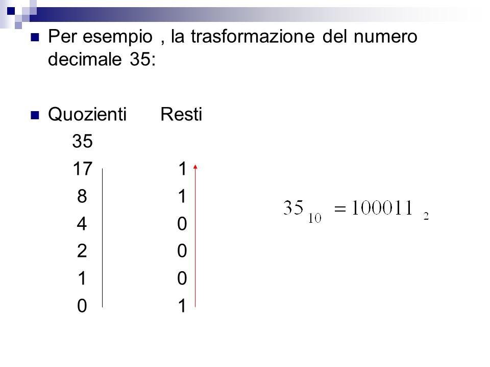 Per esempio, la trasformazione del numero decimale 35: Quozienti Resti 35 17 1 8 1 4 0 2 0 1 0 0 1