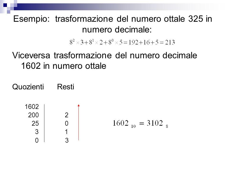 Esempio: trasformazione del numero ottale 325 in numero decimale: Viceversa trasformazione del numero decimale 1602 in numero ottale Quozienti Resti 1