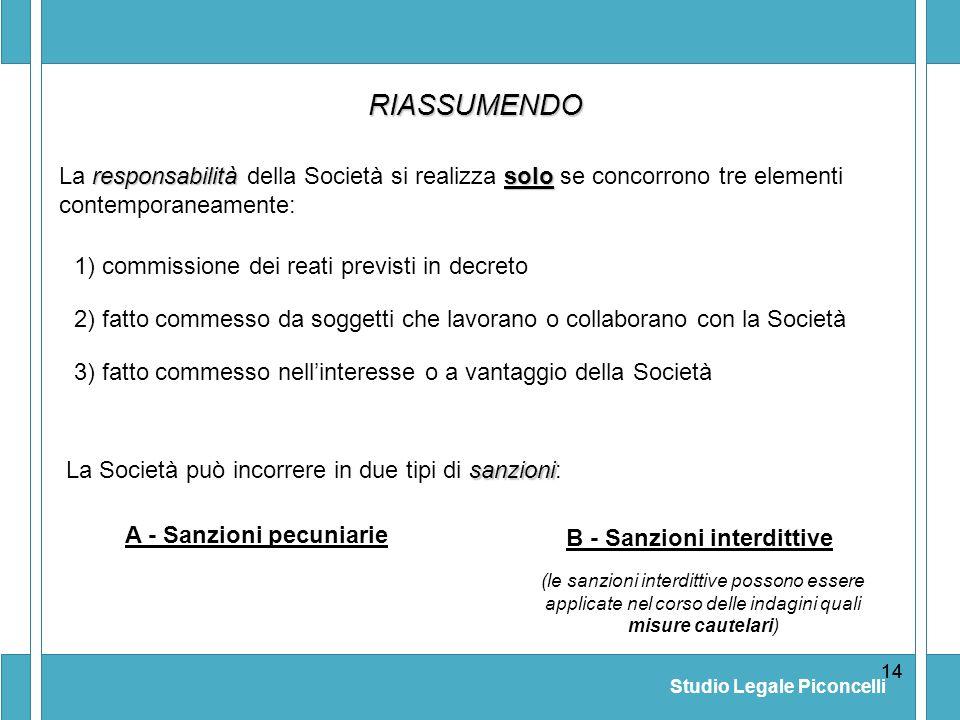 Studio Legale Piconcelli 14 (le sanzioni interdittive possono essere applicate nel corso delle indagini quali misure cautelari) RIASSUMENDO responsabi