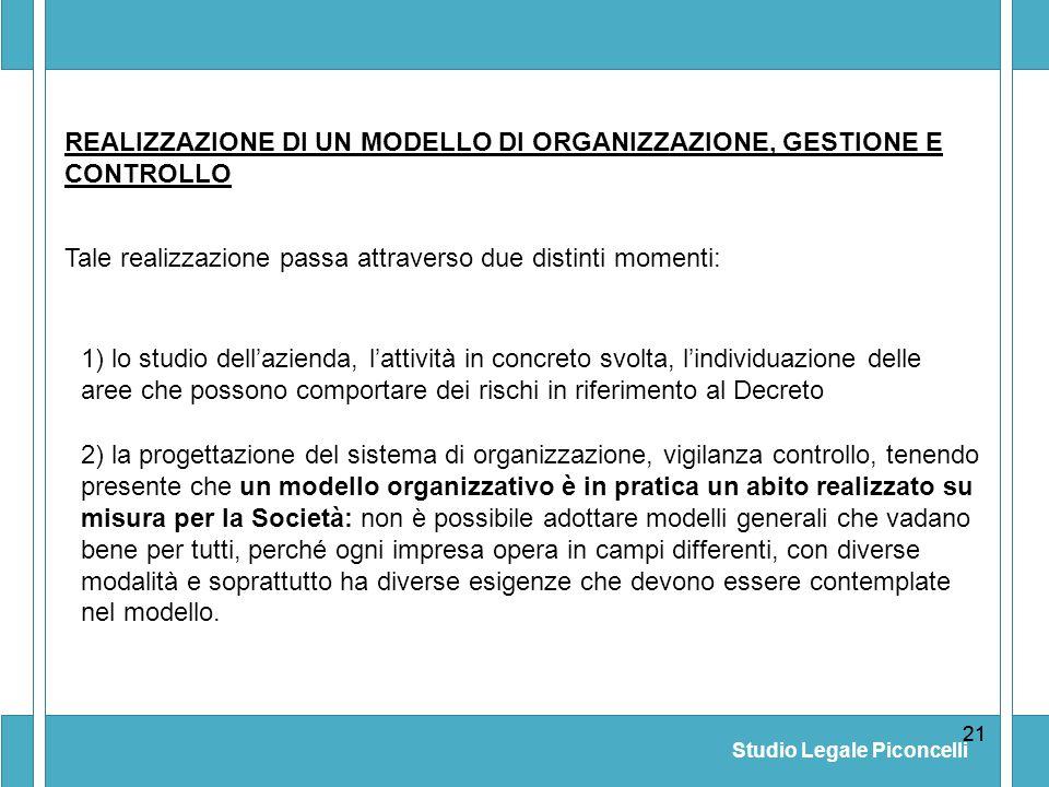 Studio Legale Piconcelli 21 2) la progettazione del sistema di organizzazione, vigilanza controllo, tenendo presente che un modello organizzativo è in