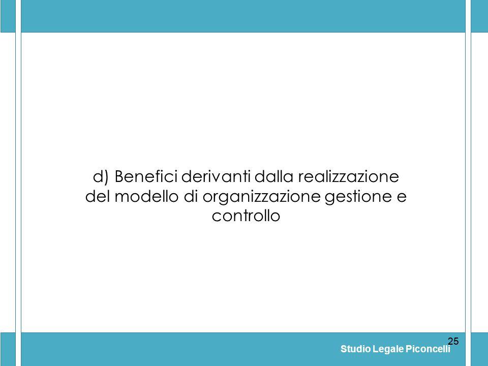 Studio Legale Piconcelli 25 d) Benefici derivanti dalla realizzazione del modello di organizzazione gestione e controllo