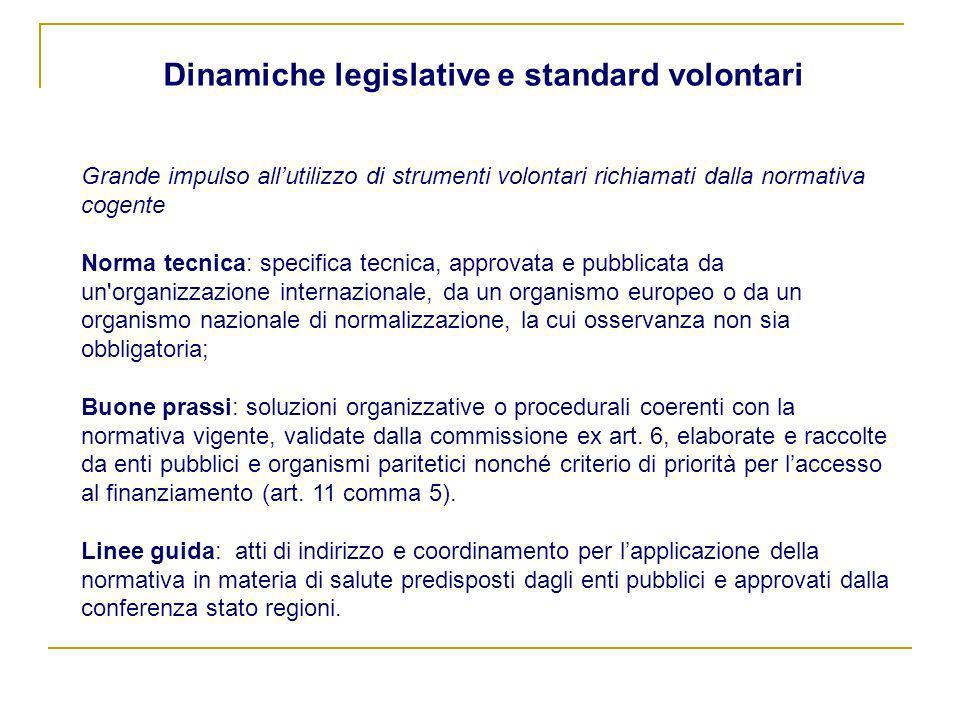 Dinamiche legislative e standard volontari Grande impulso allutilizzo di strumenti volontari richiamati dalla normativa cogente Norma tecnica: specifi