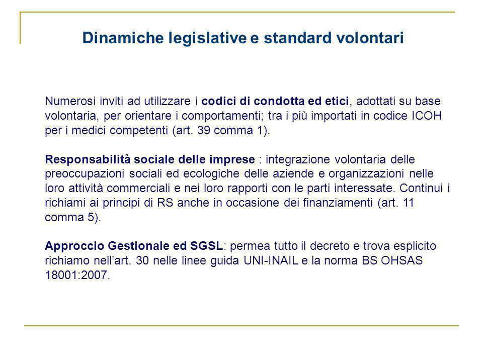 Dinamiche legislative e standard volontari Numerosi inviti ad utilizzare i codici di condotta ed etici, adottati su base volontaria, per orientare i c