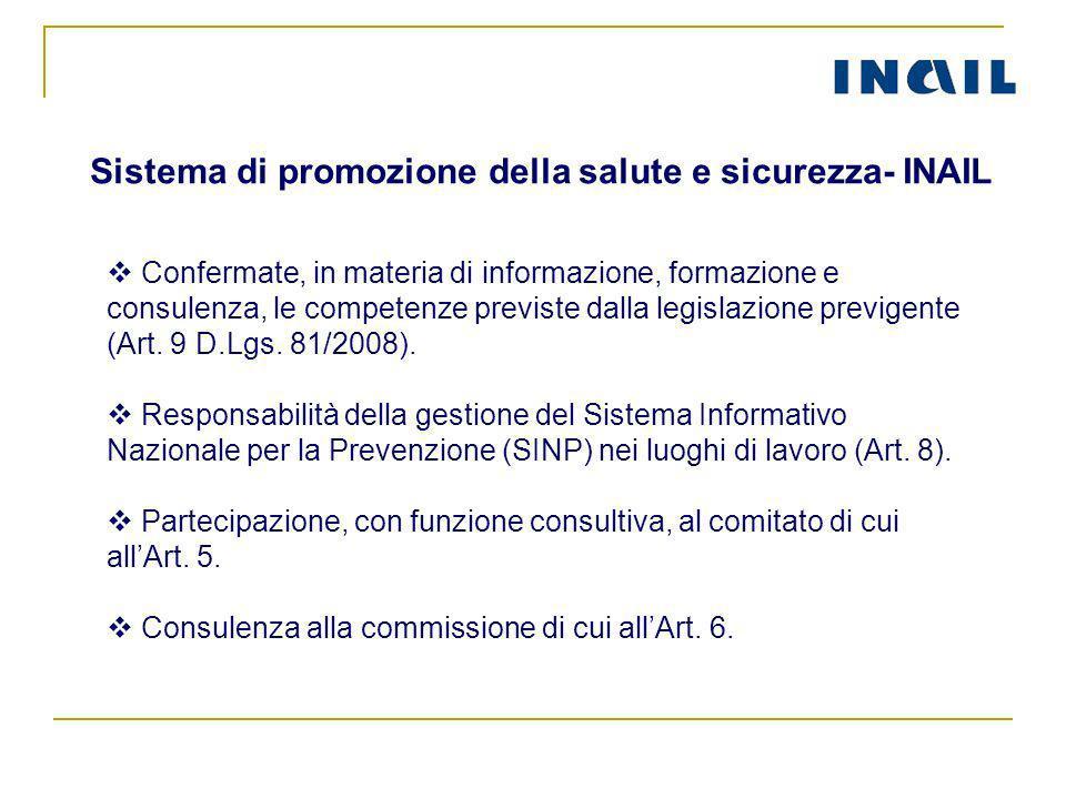 Sistema di promozione della salute e sicurezza- INAIL Confermate, in materia di informazione, formazione e consulenza, le competenze previste dalla le