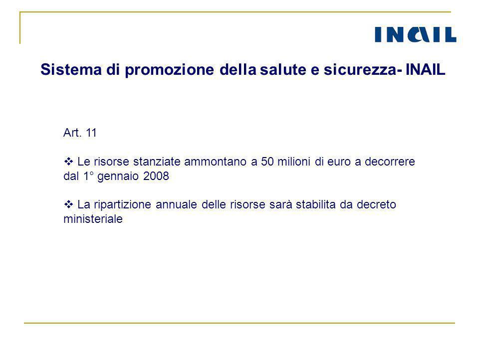 Art. 11 Le risorse stanziate ammontano a 50 milioni di euro a decorrere dal 1° gennaio 2008 La ripartizione annuale delle risorse sarà stabilita da de