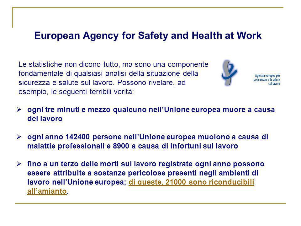Il fenomeno infortunistico LAgenzia Europea stima il costo per infortuni e Malattie professionali tra il 2,6% - 3,8%* del PIL dellUE.