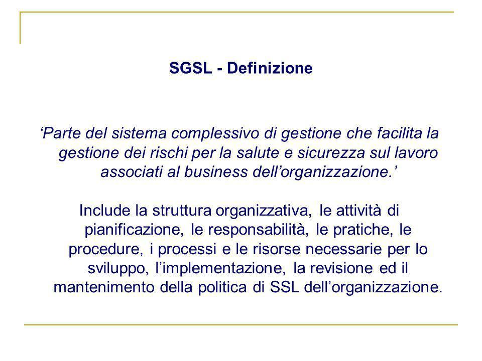 SGSL - Definizione Parte del sistema complessivo di gestione che facilita la gestione dei rischi per la salute e sicurezza sul lavoro associati al bus