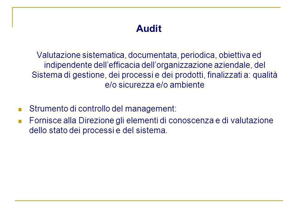 Audit Valutazione sistematica, documentata, periodica, obiettiva ed indipendente dellefficacia dellorganizzazione aziendale, del Sistema di gestione,