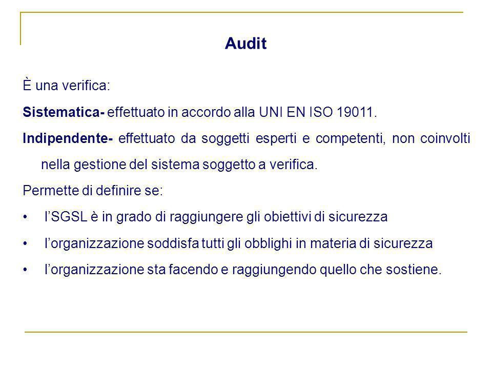 È una verifica: Sistematica- effettuato in accordo alla UNI EN ISO 19011. Indipendente- effettuato da soggetti esperti e competenti, non coinvolti nel