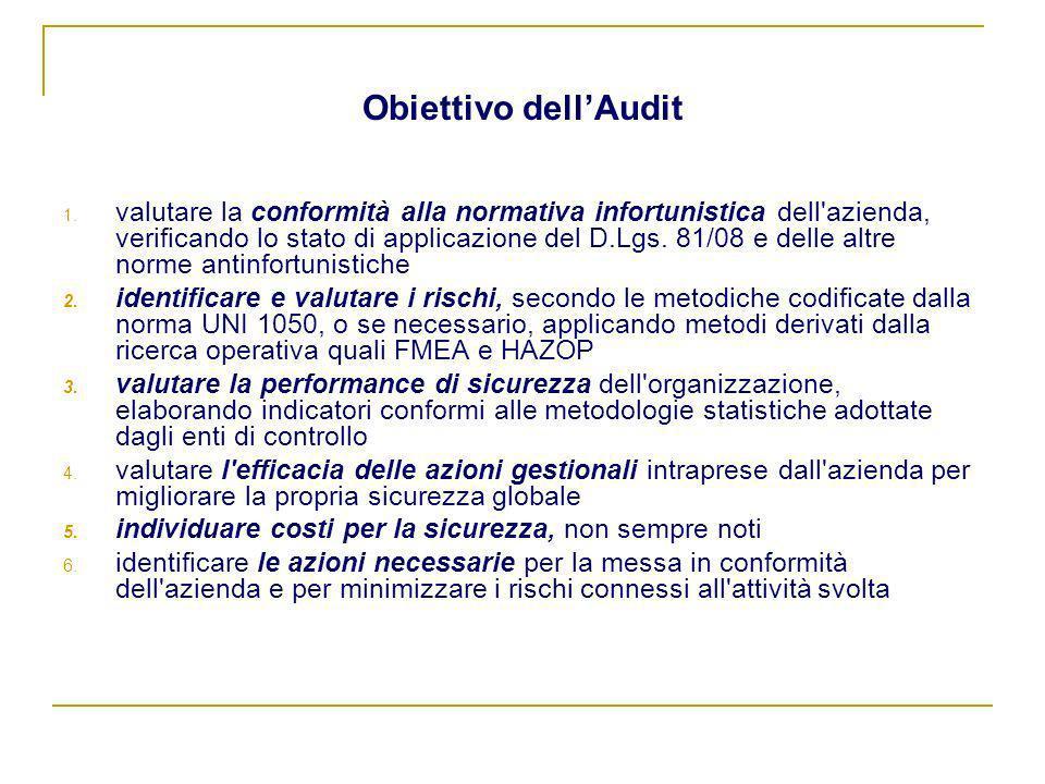 Obiettivo dellAudit 1. valutare la conformità alla normativa infortunistica dell'azienda, verificando lo stato di applicazione del D.Lgs. 81/08 e dell