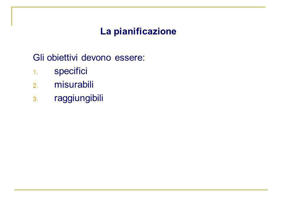 Gli obiettivi devono essere: 1. specifici 2. misurabili 3. raggiungibili La pianificazione