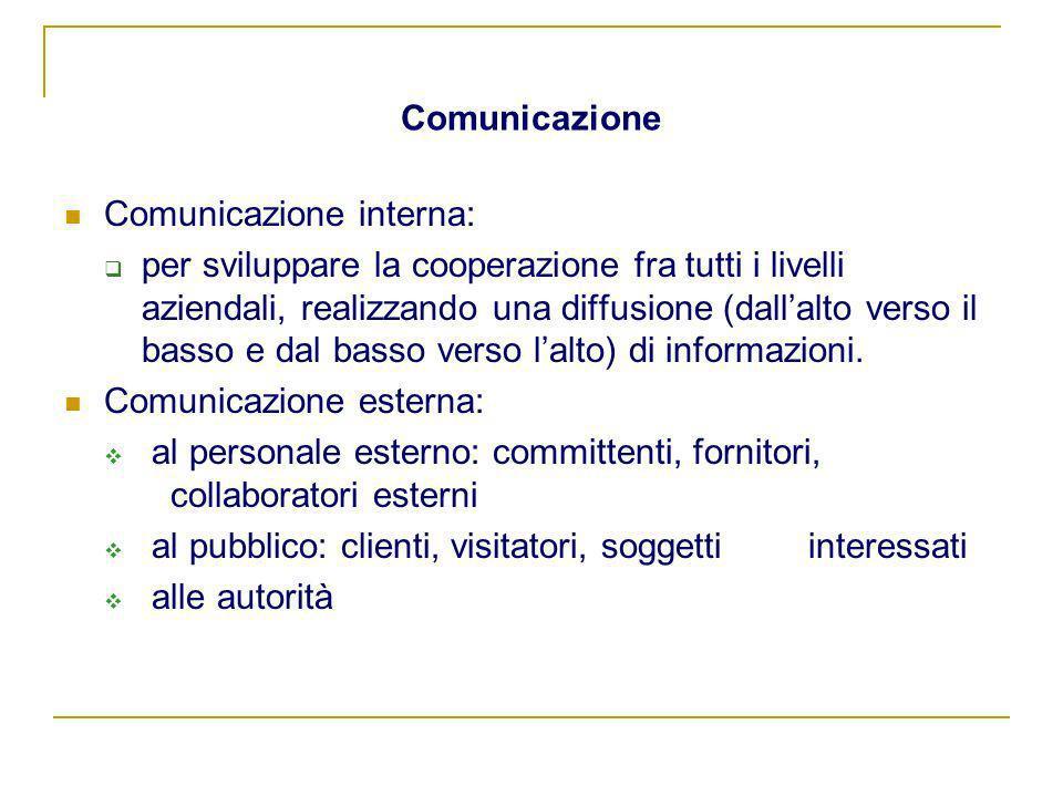 Comunicazione Comunicazione interna: per sviluppare la cooperazione fra tutti i livelli aziendali, realizzando una diffusione (dallalto verso il basso