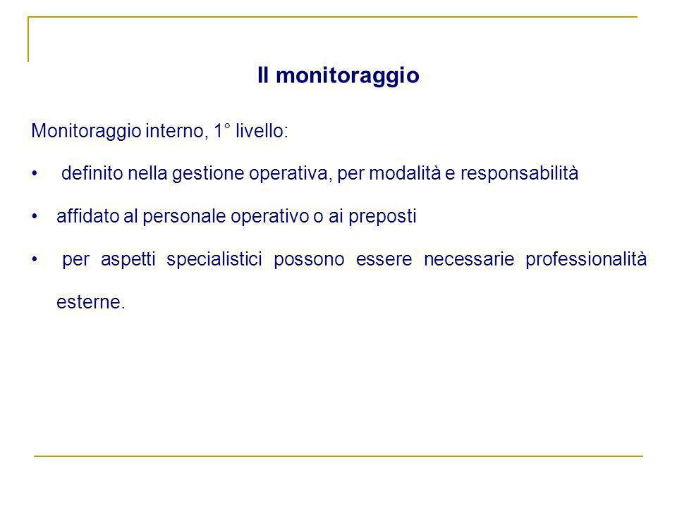 Monitoraggio interno, 1° livello: definito nella gestione operativa, per modalità e responsabilità affidato al personale operativo o ai preposti per a