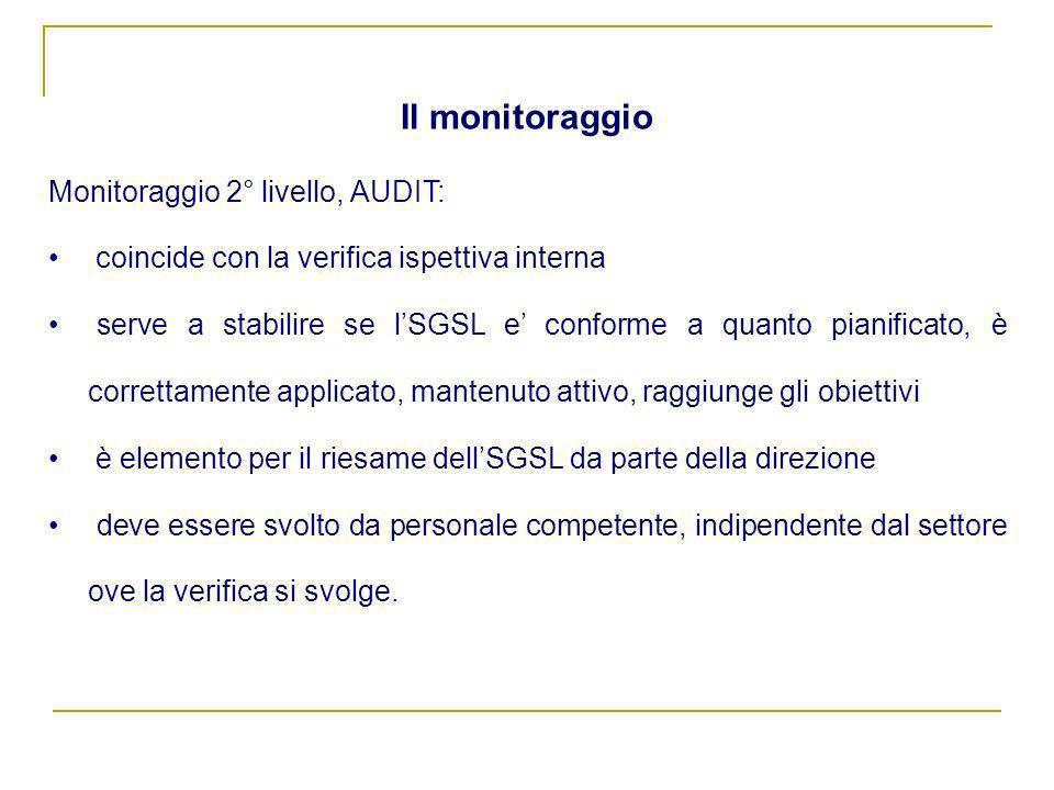 Monitoraggio 2° livello, AUDIT: coincide con la verifica ispettiva interna serve a stabilire se lSGSL e conforme a quanto pianificato, è correttamente