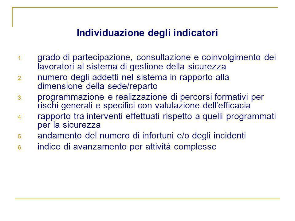 Individuazione degli indicatori 1. grado di partecipazione, consultazione e coinvolgimento dei lavoratori al sistema di gestione della sicurezza 2. nu