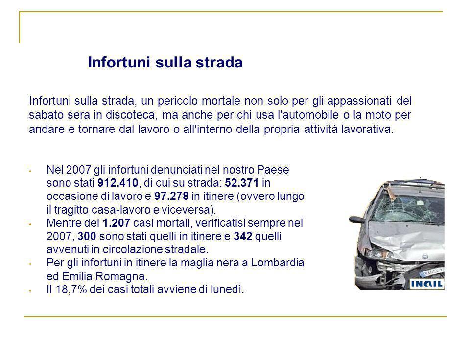 Infortuni sulla strada Nel 2007 gli infortuni denunciati nel nostro Paese sono stati 912.410, di cui su strada: 52.371 in occasione di lavoro e 97.278