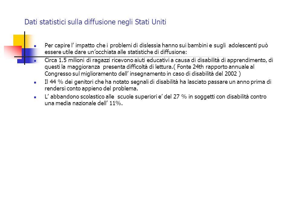 Controllo software altri paesi, eventuale partecipazione a Fiera a Genova, Ted on line, cioe tecnologie online.