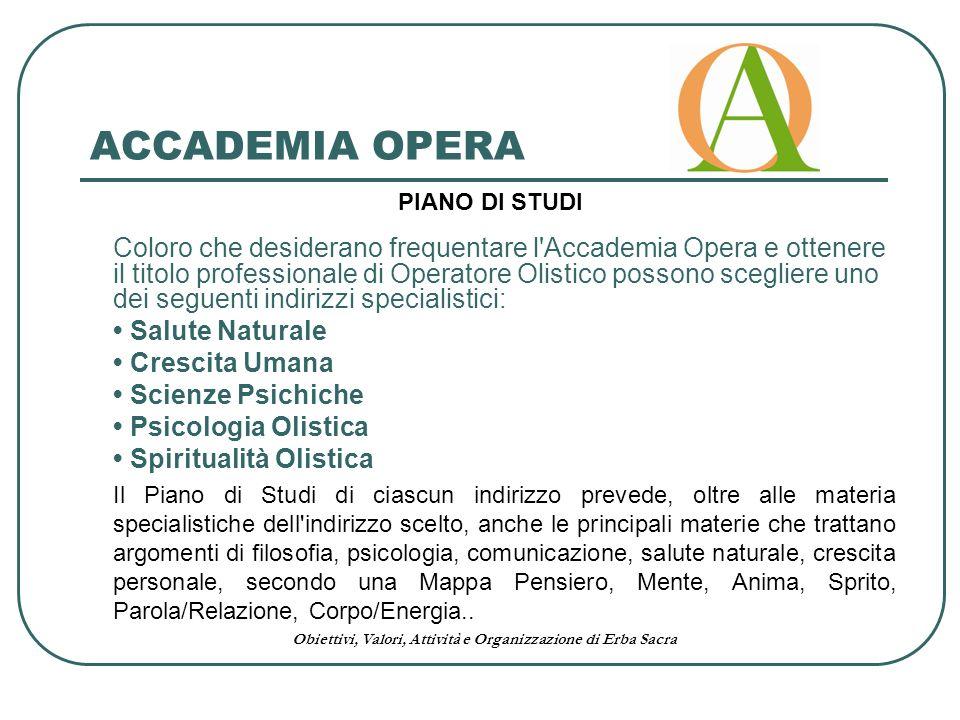 Obiettivi, Valori, Attività e Organizzazione di Erba Sacra ACCADEMIA OPERA PIANO DI STUDI Coloro che desiderano frequentare l'Accademia Opera e ottene