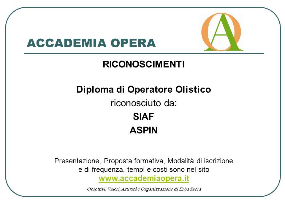 Obiettivi, Valori, Attività e Organizzazione di Erba Sacra RICONOSCIMENTI Diploma di Operatore Olistico riconosciuto da: SIAF ASPIN Presentazione, Pro