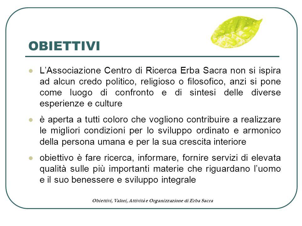 Obiettivi, Valori, Attività e Organizzazione di Erba Sacra ASPIN Erba Sacra ha creato una struttura, denominata ASPIN (Associazione dei Professionisti Italiani della Naturopatia e delle Discipline Olistiche) che gestisce laccreditamento dei Naturopati, degli Operatori Olistici e dei Counselor.