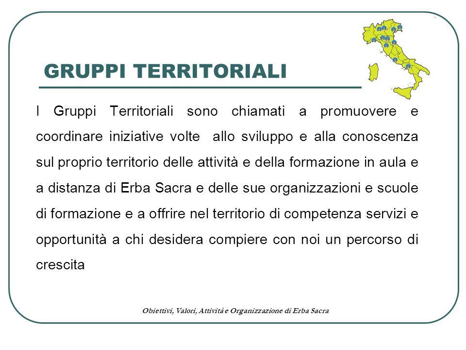 Obiettivi, Valori, Attività e Organizzazione di Erba Sacra GRUPPI TERRITORIALI I Gruppi Territoriali sono chiamati a promuovere e coordinare iniziativ