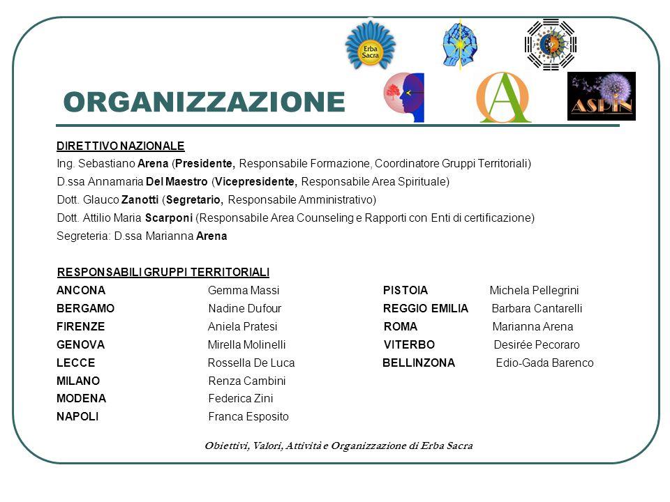 Obiettivi, Valori, Attività e Organizzazione di Erba Sacra ORGANIZZAZIONE DIRETTIVO NAZIONALE Ing. Sebastiano Arena (Presidente, Responsabile Formazio