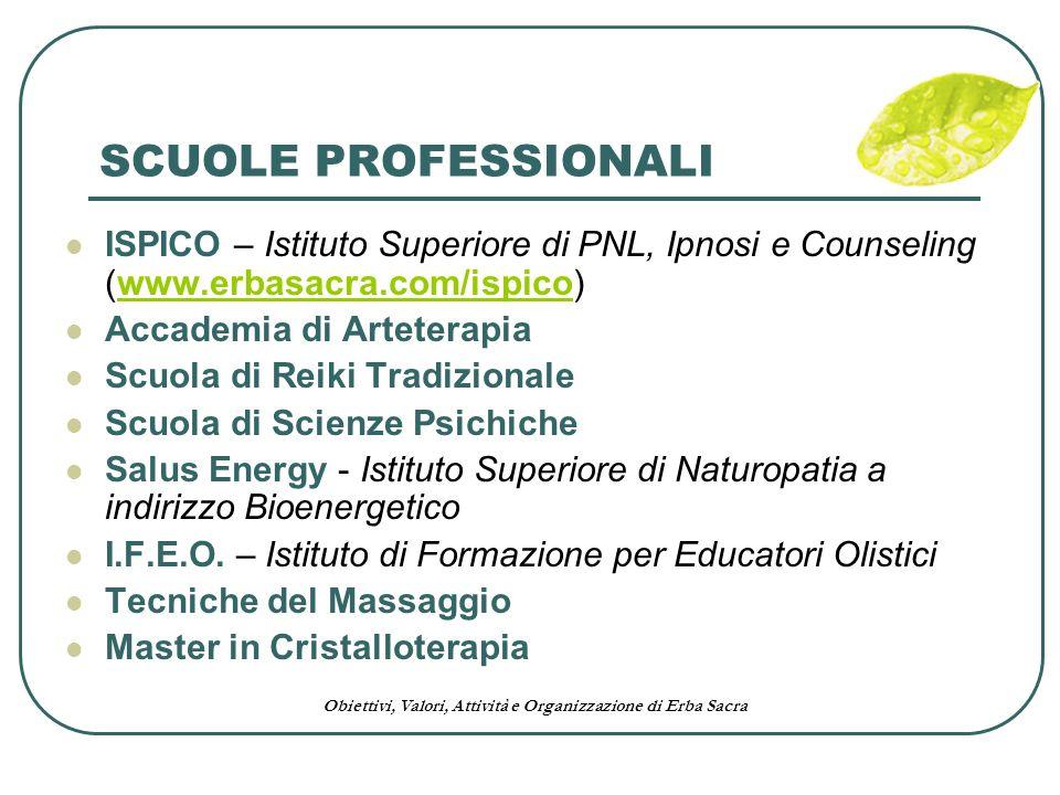 Obiettivi, Valori, Attività e Organizzazione di Erba Sacra SCUOLE PROFESSIONALI ISPICO – Istituto Superiore di PNL, Ipnosi e Counseling (www.erbasacra