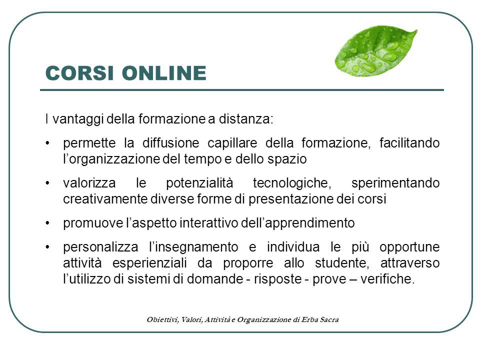 Obiettivi, Valori, Attività e Organizzazione di Erba Sacra INFORMAZIONE Nella sede di Roma di Erba Sacra periodicamente si organizzano conferenze e seminari gratuiti.