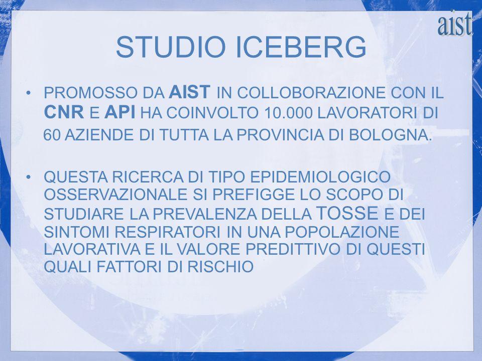 STUDIO ICEBERG PROMOSSO DA AIST IN COLLOBORAZIONE CON IL CNR E API HA COINVOLTO 10.000 LAVORATORI DI 60 AZIENDE DI TUTTA LA PROVINCIA DI BOLOGNA. QUES