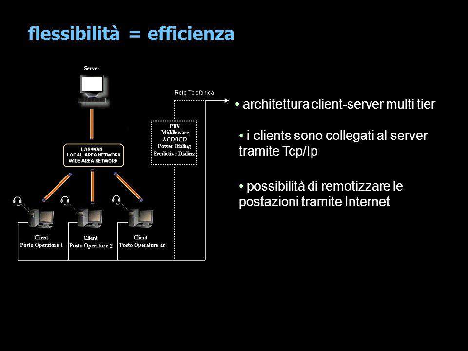 flessibilità = efficienza architettura client-server multi tier possibilità di remotizzare le postazioni tramite Internet i clients sono collegati al
