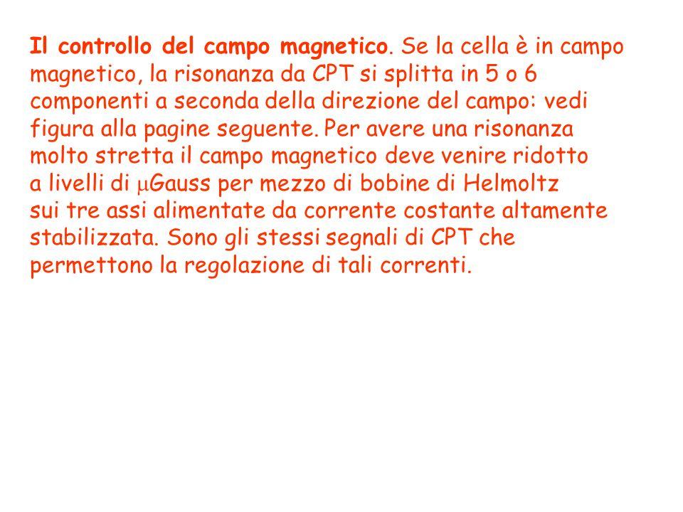 Il controllo del campo magnetico. Se la cella è in campo magnetico, la risonanza da CPT si splitta in 5 o 6 componenti a seconda della direzione del c