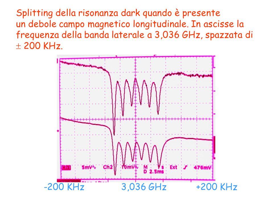 Splitting della risonanza dark quando è presente un debole campo magnetico longitudinale. In ascisse la frequenza della banda laterale a 3,036 GHz, sp