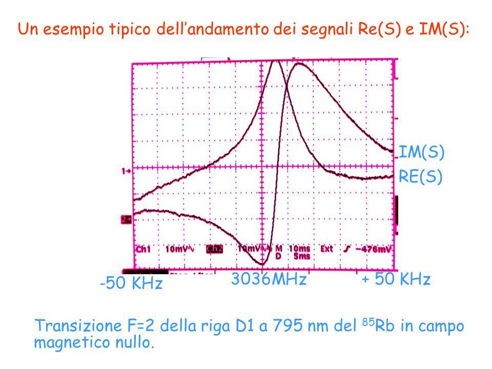Un esempio tipico dellandamento dei segnali Re(S) e IM(S): RE(S) IM(S) -50 KHz 3036MHz+ 50 KHz Transizione F=2 della riga D1 a 795 nm del 85 Rb in cam