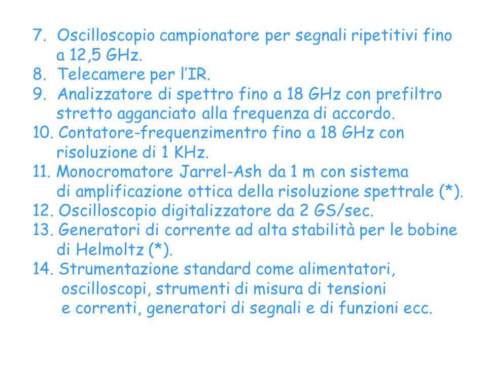 7.Oscilloscopio campionatore per segnali ripetitivi fino a 12,5 GHz. 8.Telecamere per lIR. 9.Analizzatore di spettro fino a 18 GHz con prefiltro stret