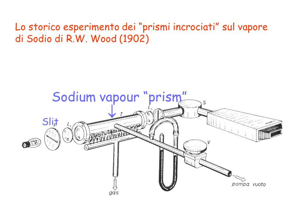Sodium vapour prism Slit Lo storico esperimento dei prismi incrociati sul vapore di Sodio di R.W. Wood (1902)
