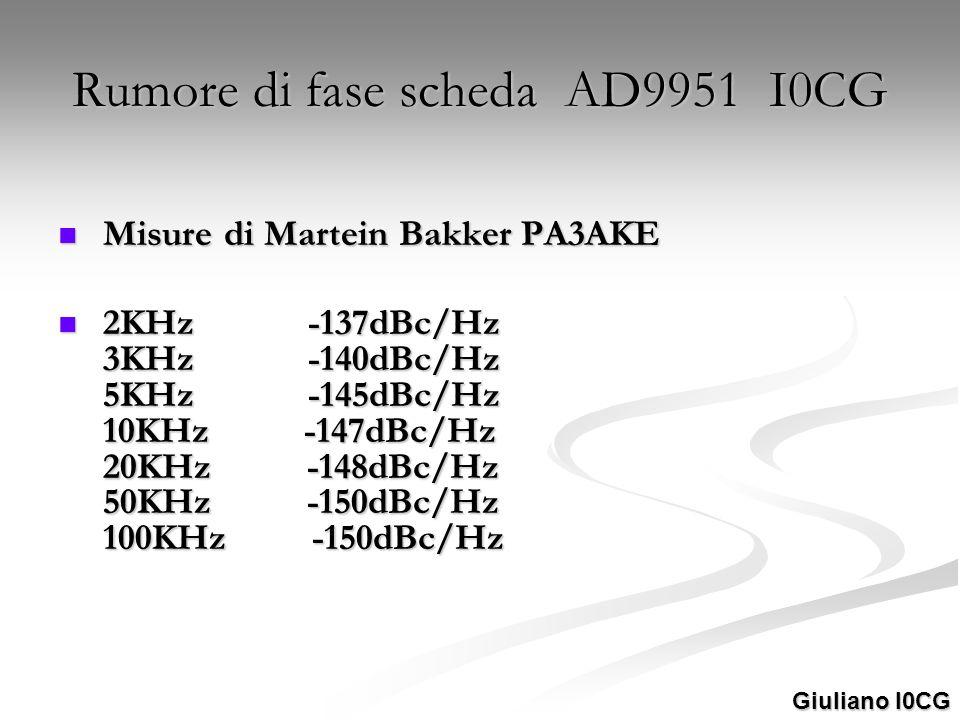 Rumore di fase scheda AD9951 I0CG Misure di Martein Bakker PA3AKE Misure di Martein Bakker PA3AKE 2KHz -137dBc/Hz 3KHz -140dBc/Hz 5KHz -145dBc/Hz 10KH