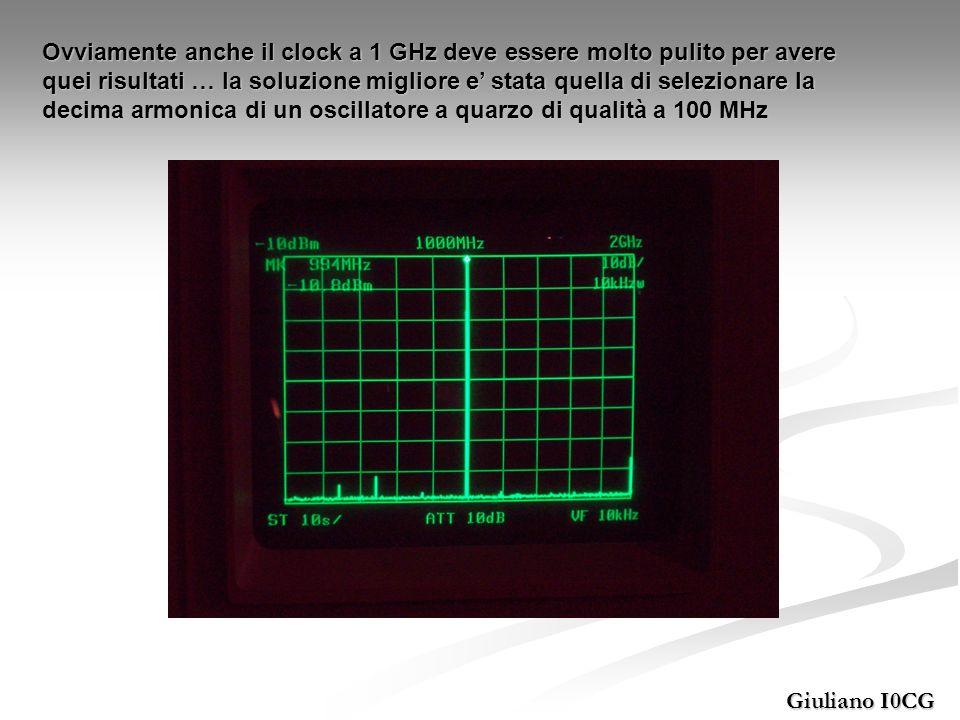 Giuliano I0CG Ovviamente anche il clock a 1 GHz deve essere molto pulito per avere quei risultati … la soluzione migliore e stata quella di selezionar