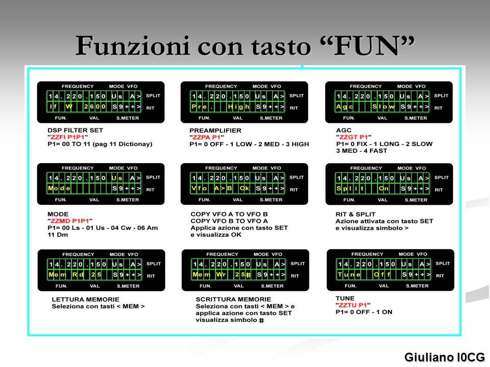 Funzioni con tasto FUN Giuliano I0CG
