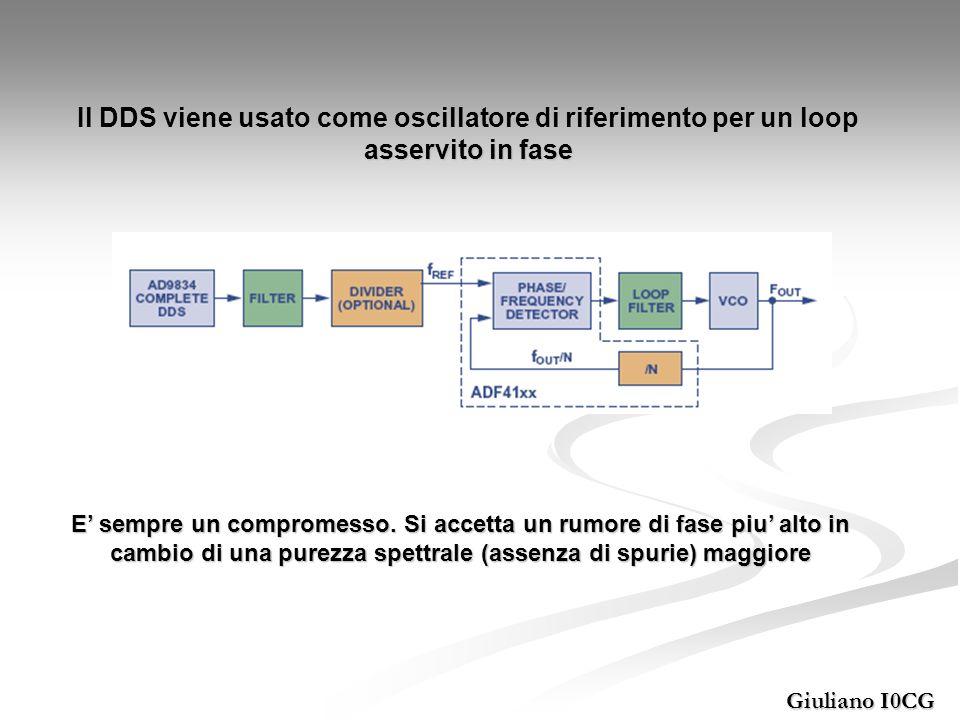 Giuliano I0CG Pero, per una applicazione SDR (Software Defined Radio) il rumore di fase e fatale.
