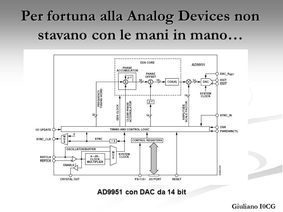 Giuliano I0CG Per fortuna alla Analog Devices non stavano con le mani in mano… AD9951 con DAC da 14 bit