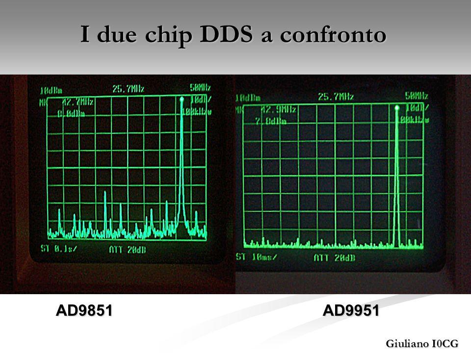 Ed ecco il risultato definitivo: l AD9912 meccanicamente compatibile con l AD9951