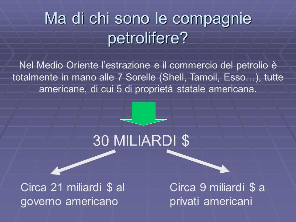 Ma di chi sono le compagnie petrolifere? Nel Medio Oriente lestrazione e il commercio del petrolio è totalmente in mano alle 7 Sorelle (Shell, Tamoil,