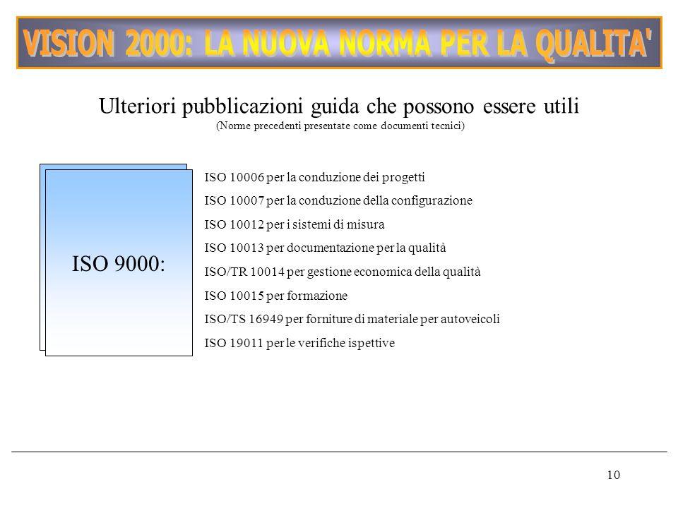 10 ISO 10006 per la conduzione dei progetti ISO 10007 per la conduzione della configurazione ISO 10012 per i sistemi di misura ISO 10013 per documenta