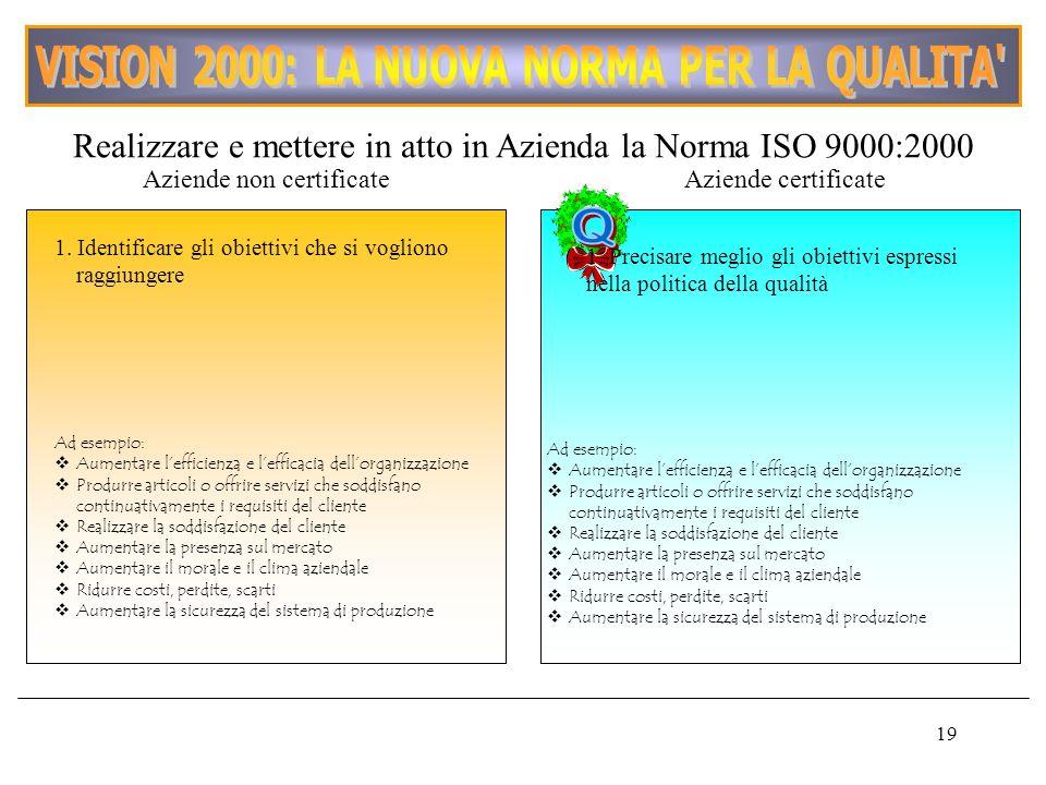 19 Realizzare e mettere in atto in Azienda la Norma ISO 9000:2000 1. Identificare gli obiettivi che si vogliono raggiungere Ad esempio: Aumentare leff