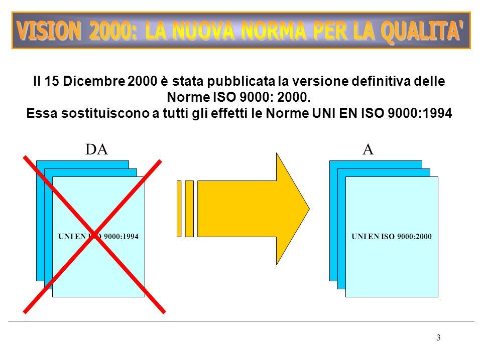3 Il 15 Dicembre 2000 è stata pubblicata la versione definitiva delle Norme ISO 9000: 2000. Essa sostituiscono a tutti gli effetti le Norme UNI EN ISO