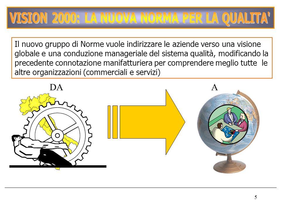 5 Il nuovo gruppo di Norme vuole indirizzare le aziende verso una visione globale e una conduzione manageriale del sistema qualità, modificando la pre