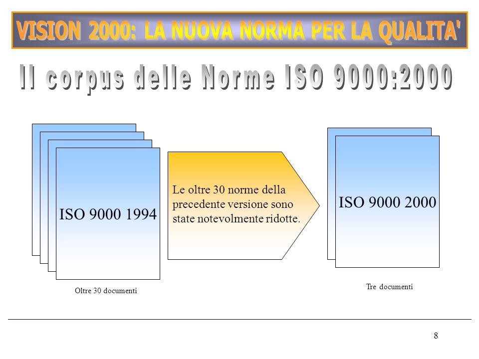 8 ISO 9000 1994 ISO 9000 2000 Le oltre 30 norme della precedente versione sono state notevolmente ridotte. Oltre 30 documenti Tre documenti