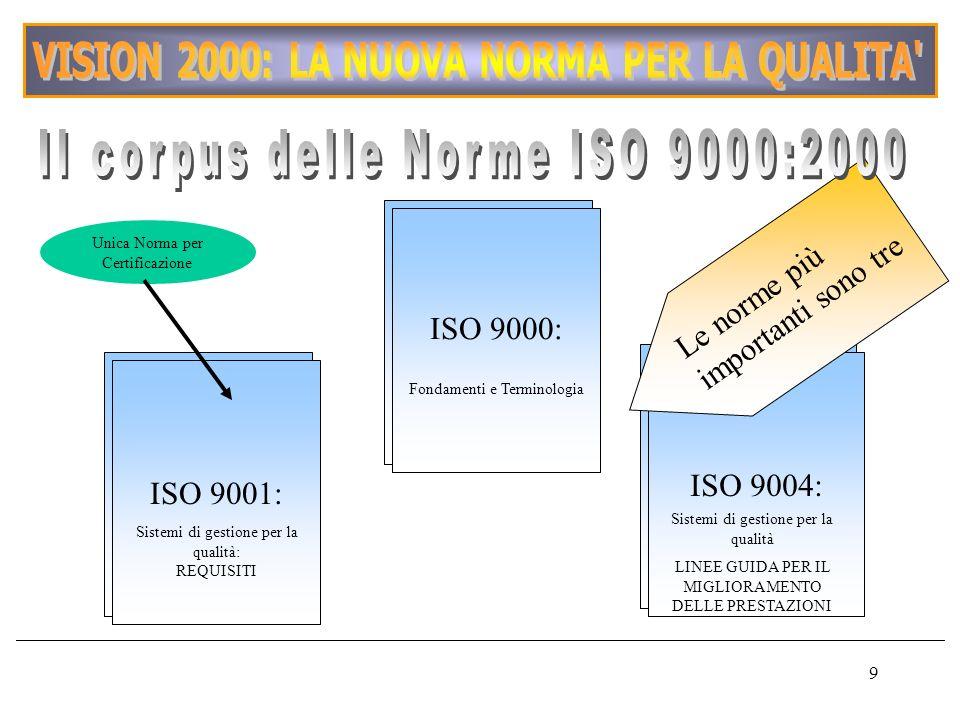 9 ISO 9000: ISO 9001:ISO 9004: Le norme più importanti sono tre Fondamenti e Terminologia Sistemi di gestione per la qualità: REQUISITI Sistemi di ges
