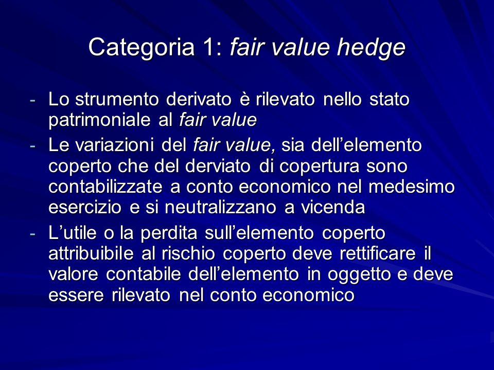 Categoria 2: cash flow hedge - Nel cash flow hedge loscillazione di valore del derivato si imputa a riserva di patrimonio netto - Il concorso alla formazione del reddito si ha solo quando lattività coperta assume evidenza nel conto economico